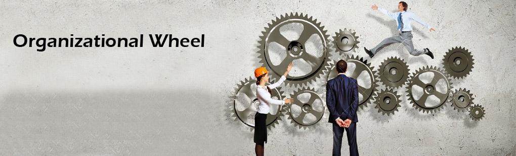 organizational-wheel
